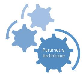 Parametry